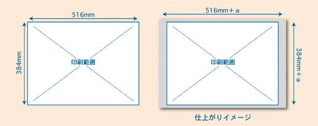 タブロイド版新聞仕印刷範囲イメージ