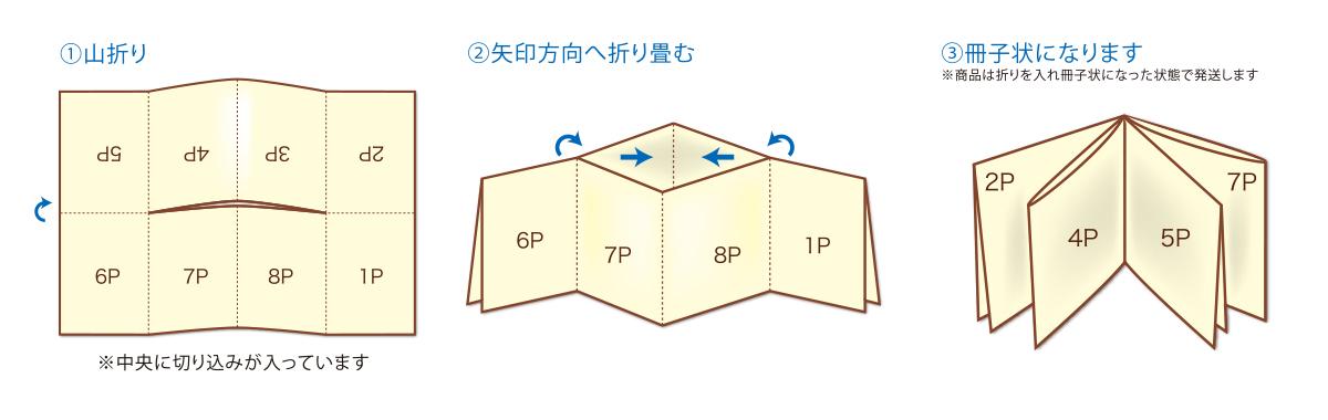 マジック折りパンフレット展開図